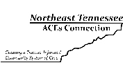 Northeast Tennessee ACEs Connection (TN)