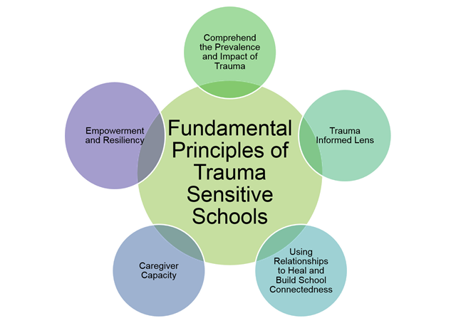 organizational behavior practices you observed that fostered the effect of positive change Organizational behavior(ob) is a field of study devoted to recognizing, explaining, and eventually developing the attitudes and behaviors of people (individual and group) within organizations organizational behavior is based on scientific knowledge and applied practice.
