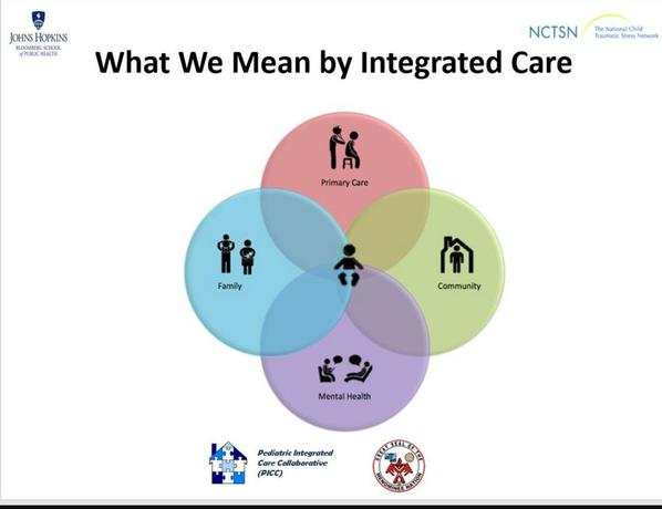PICC Resources, 2016 Trauma-Informed Integrated Care for Families and Children