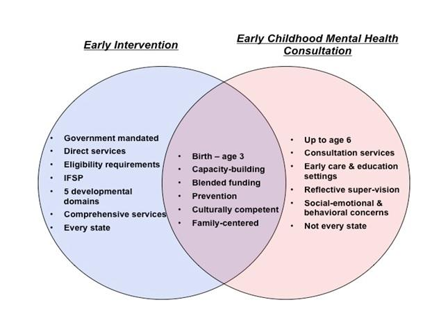 opportunities for resilience building in early childhood