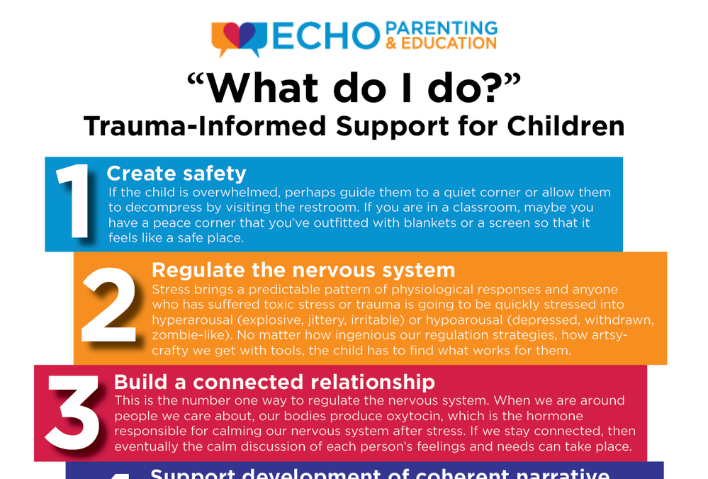 The How And Why Of Trauma Informed >> Trauma Informed Support For Children A Follow Up To What Lies