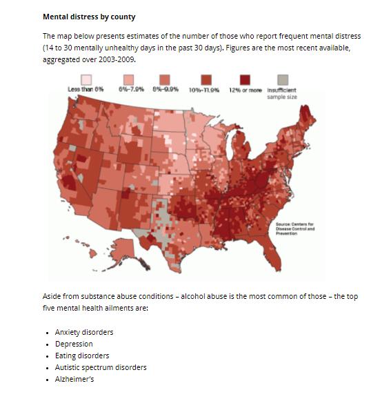 Prevalence of Mental Illness in U.S.