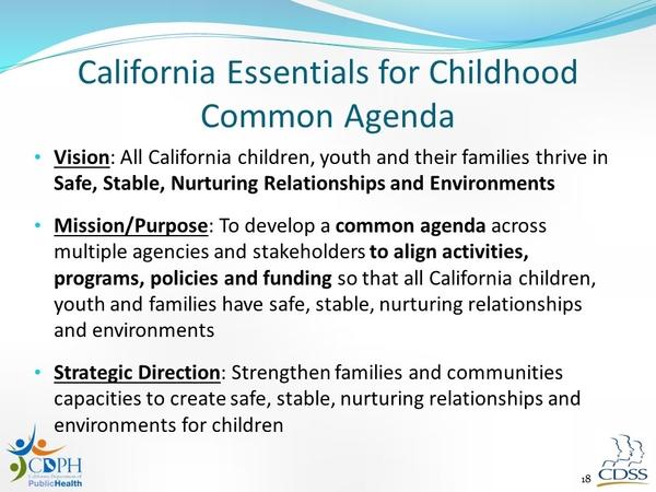 Ca Essentials Overview