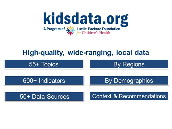 Kidsdata Overview