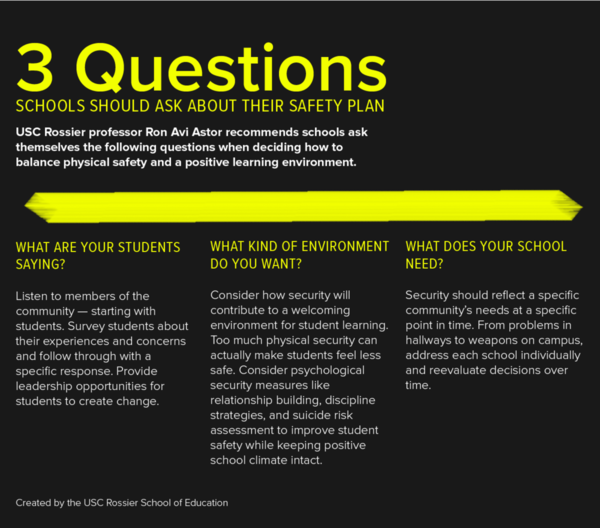Three questions to ask about school safety | ACEsConnection
