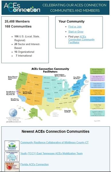 ACEs Connection Communities