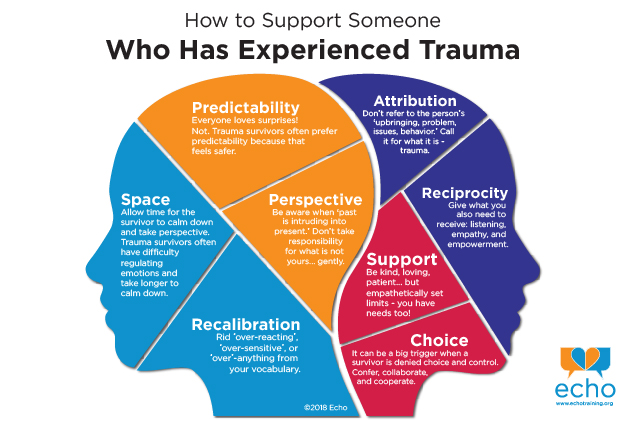How to Support Someone (Like Me!) Who Has Experienced Trauma