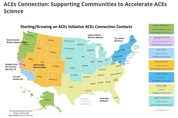 ACEs Co