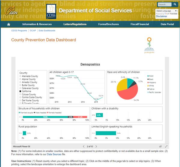 OCAP Data Dashboard