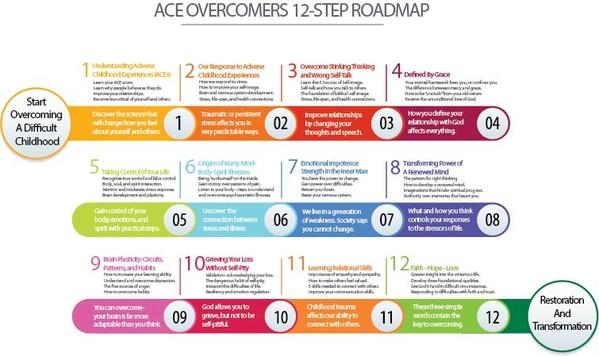 ACE-Roadmap-5