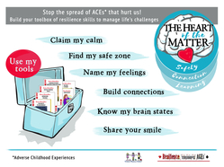 Heart of the matter_POSTER with toolbox for Child Care Provider