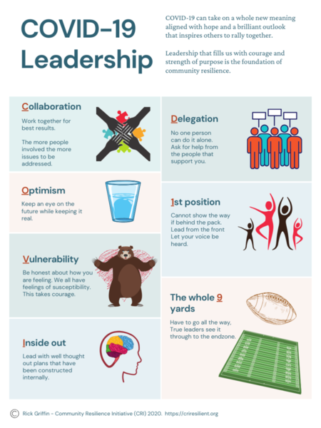 COVID-19 Leadership Poster