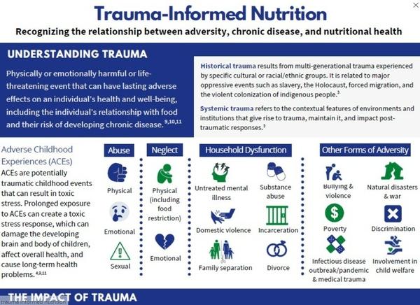Trauma Informed Nutrition page