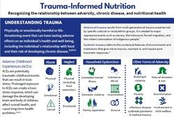 TI Nutrition EfC