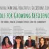 Tools for Growing Resilience for schools, health and human services and the community at large