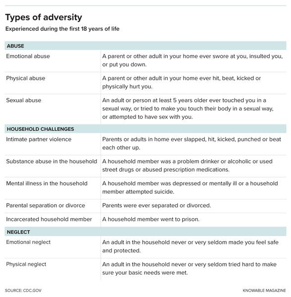G-adversity-type-table-alt