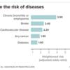 G-ACE-disease-risk-alt