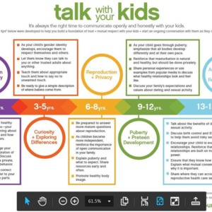 Talk-With-Your-Kids-Timeline-and-Tips.pdf