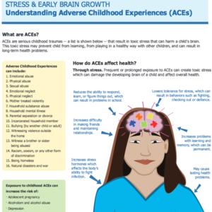 ACES and Resilience Parent Handout v.3 (ACEs Connection, 2015)