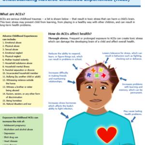 ACES and Resilience Parent Handout v.1 (ACEs Connection, 2015)