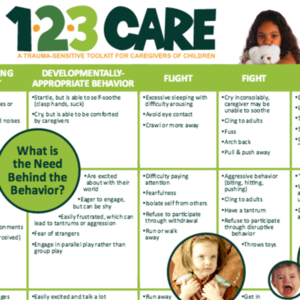 123 CARE: A Trauma Sensitive Toolkit for Caregivers of Children, 11x17 Poster (WA, 2016)