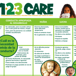 123 CARE: A Trauma Sensitive Toolkit for Caregivers of Children, 17x11 Poster SPANISH (WA, 2016)