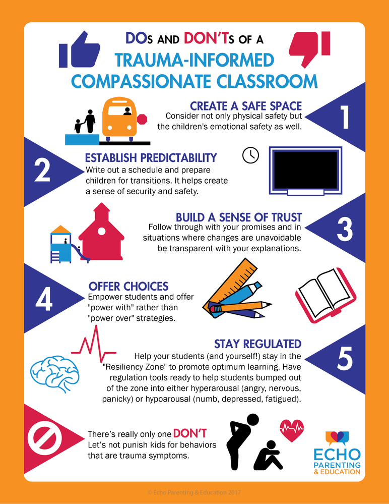 Creating Safe Space For Students After >> Do S And Don Ts Of A Trauma Informed Compassionate Classroom Aces