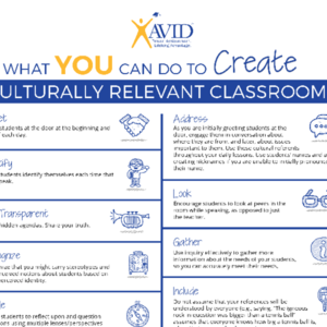Culturally Relevant Classrooms AVID infographic