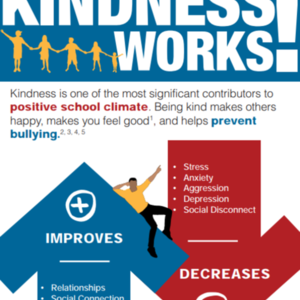 Kindness Works infographic