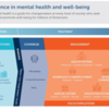 Healing the Nation: The Future of Mental Health in California
