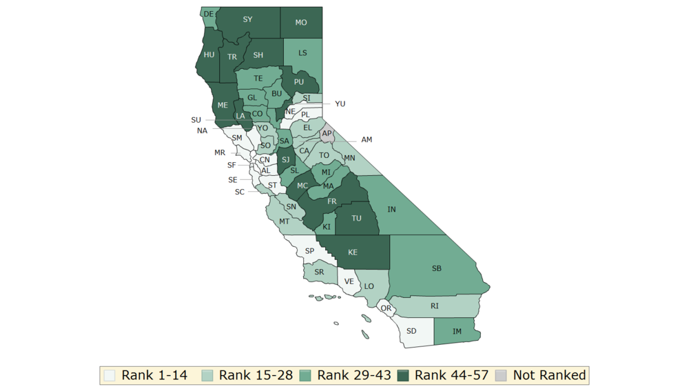 2018 Health Outcomes - California