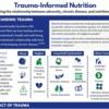 trauma informed nutrition