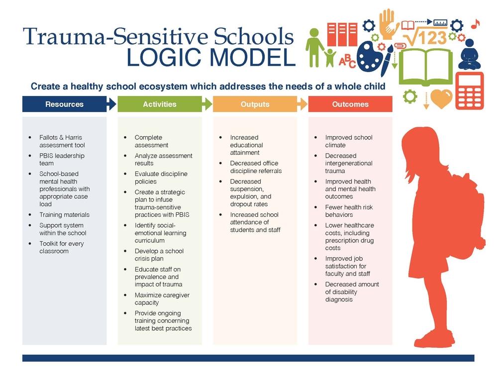 SchoolLogicModel