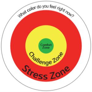 Stress Color Wheel Sdtigt Pdf San Diego County Ca Aces