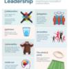 COVID-19 Leadership Poster