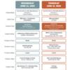 2020_BPT_sag: Schedule at a glance for live presentations